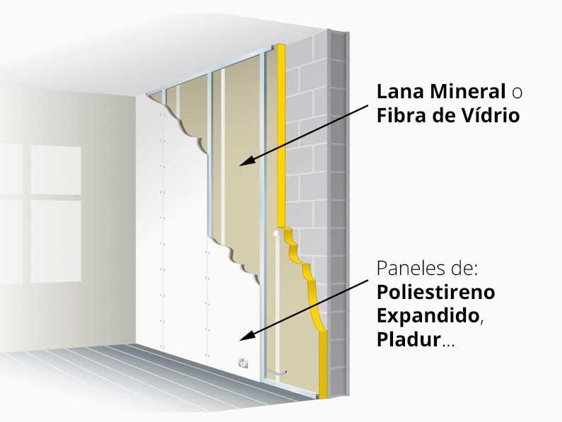 aislamiento térmico de paredes métodos y materiales con Cantitec en Granada Málaga Jaén y Almería
